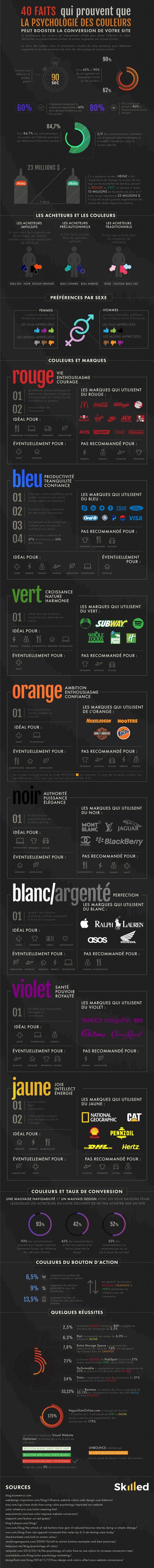 Infographie psychologie des couleur et taux de conversion
