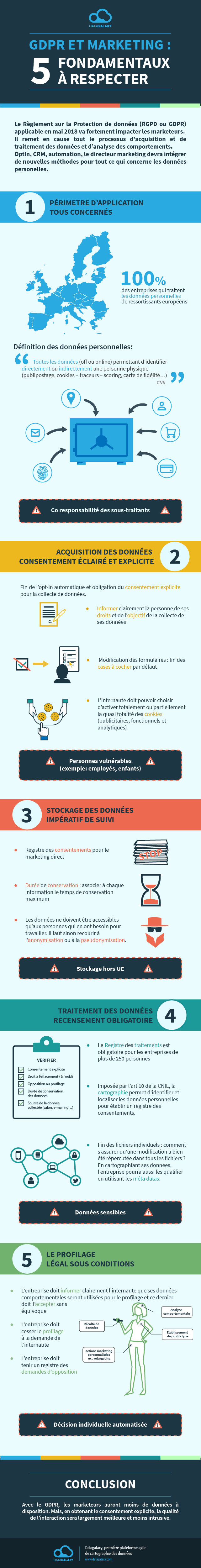 rgpd-cms-infographie-datagalaxy