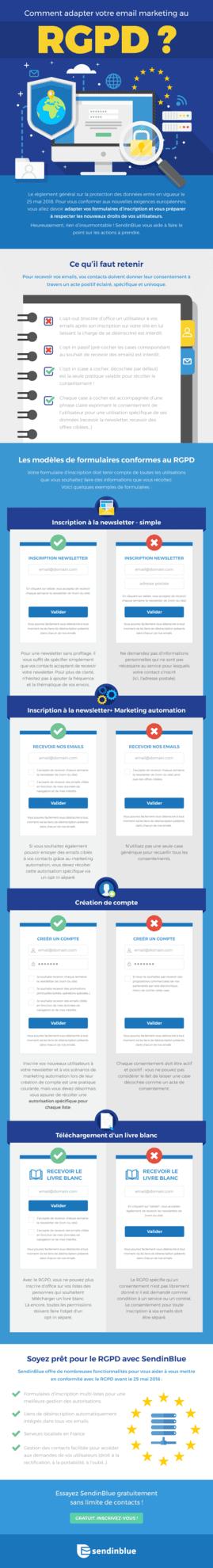 rgpd-emailing-infographie-sendinblue