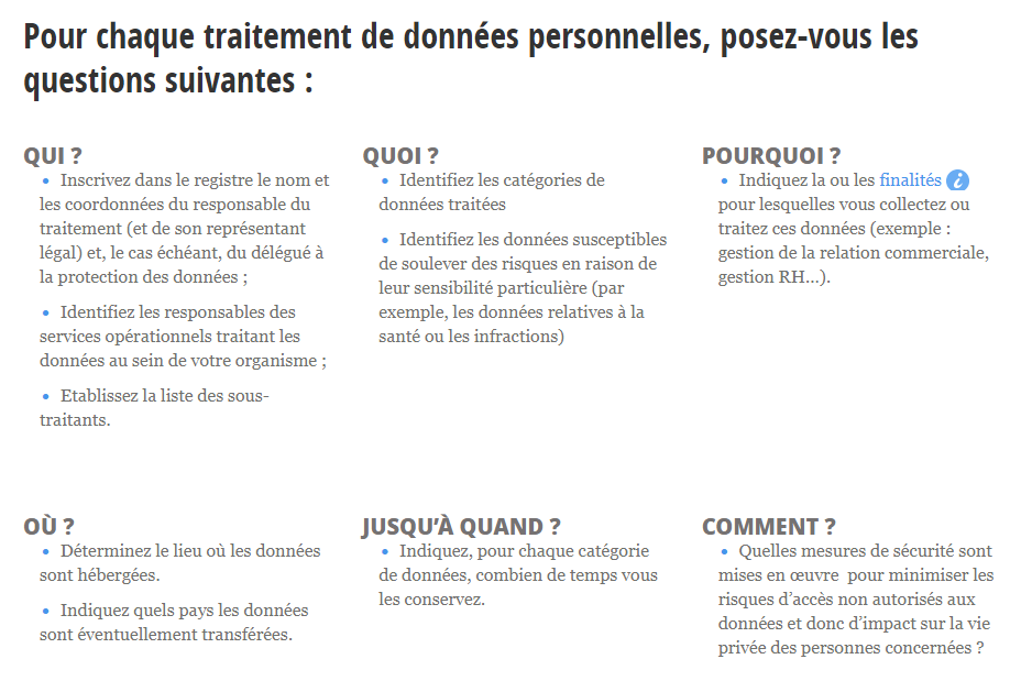rgpd-traitement-de-donnees
